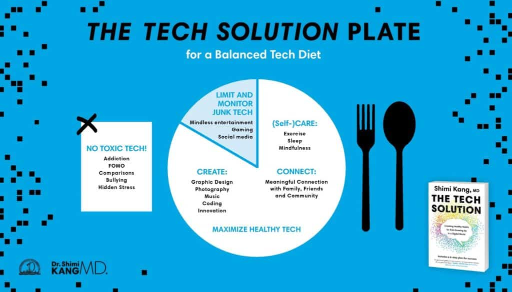 The Tech Solution Plate